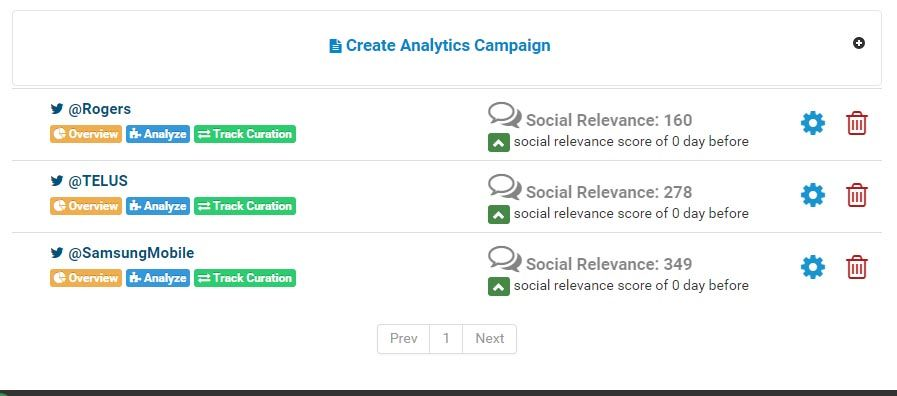 Compare Social Media Accounts Sentiment and Engagement